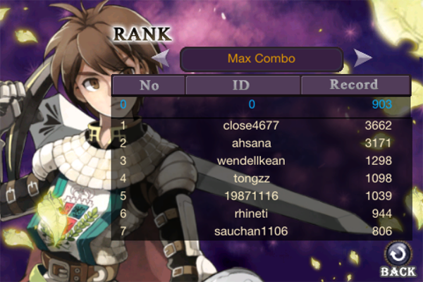 Leaderboard for Max Combo