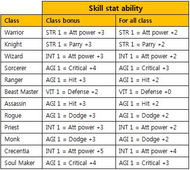 RO2_AOV_class-stats.png